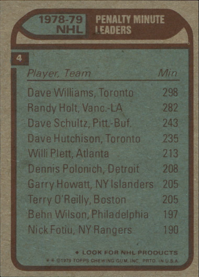 1979-80 Topps #4 Penalty Minutes/Leaders/Tiger Williams/Randy Holt/Dave Schultz back image