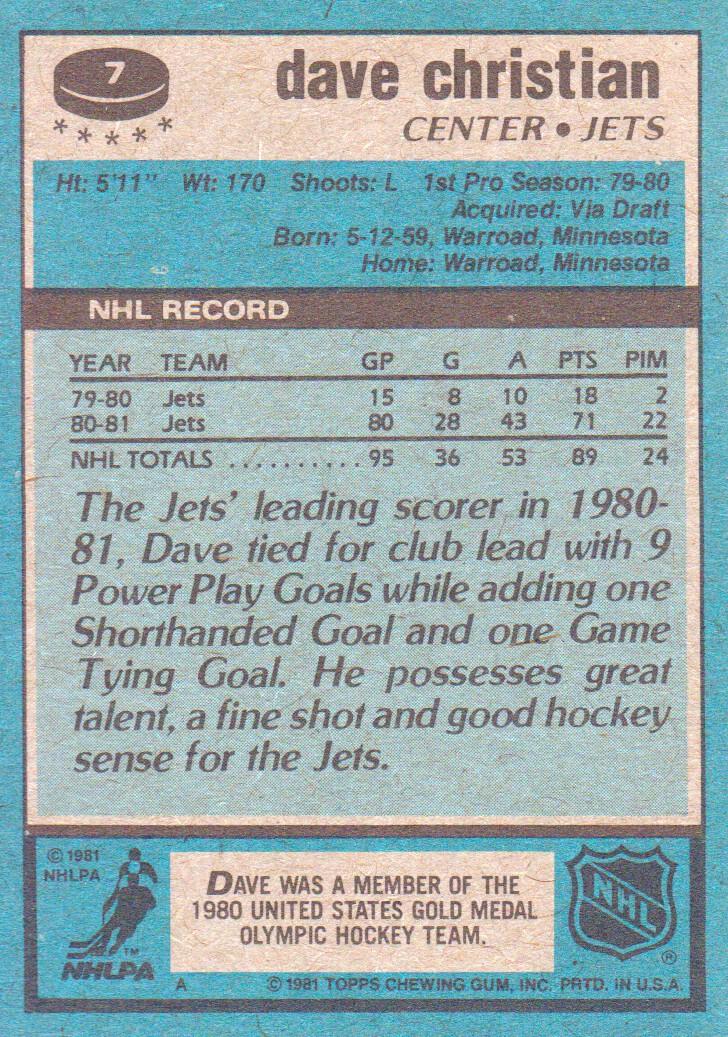 1981-82 Topps #7 Dave Christian back image