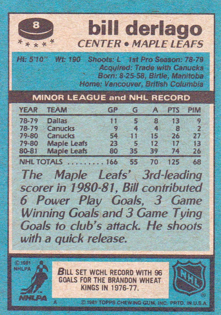 1981-82 Topps #8 Bill Derlago back image