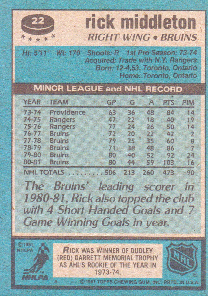 1981-82 Topps #22 Rick Middleton back image