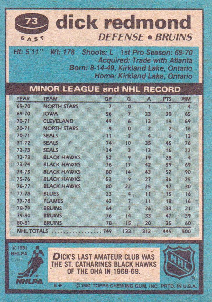 1981-82 Topps #E73 Dick Redmond back image