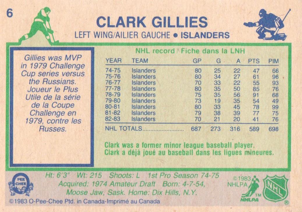 1983-84 O-Pee-Chee #6 Clark Gillies back image