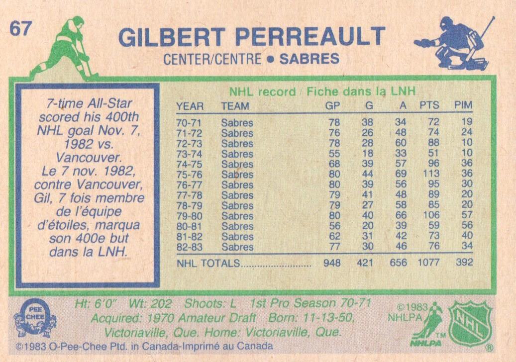 1983-84 O-Pee-Chee #67 Gilbert Perreault back image