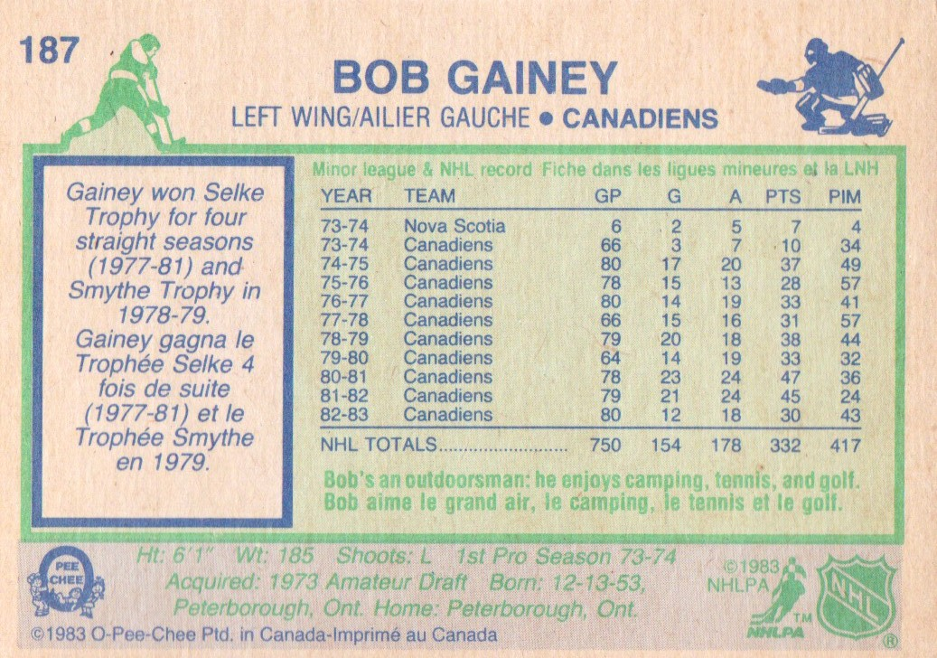 1983-84 O-Pee-Chee #187 Bob Gainey back image
