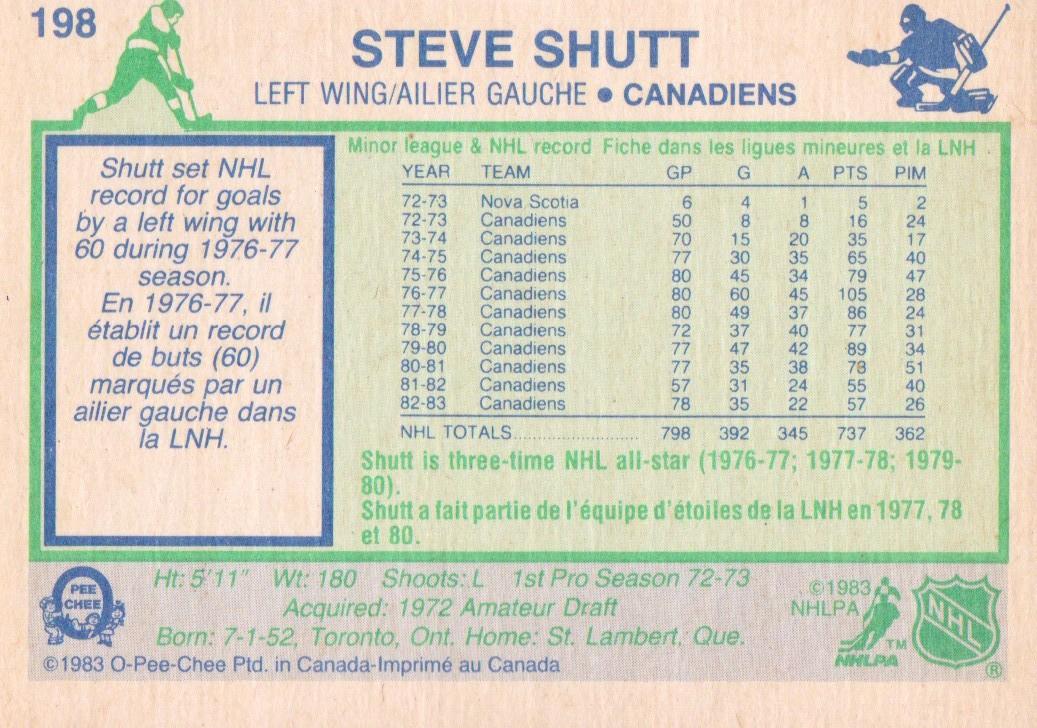 1983-84 O-Pee-Chee #198 Steve Shutt back image