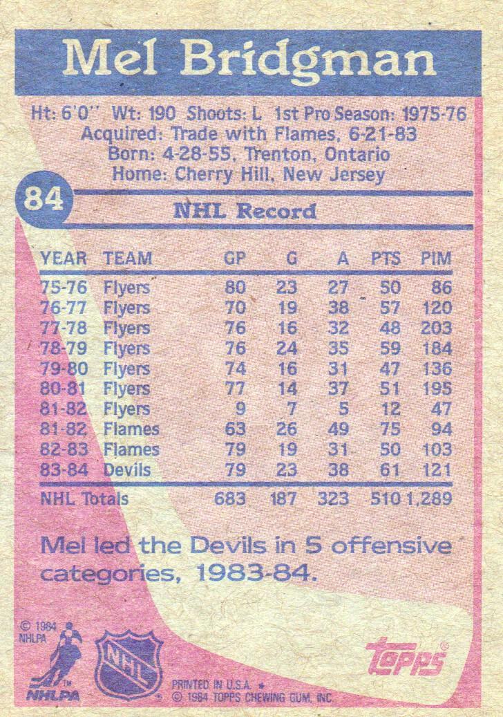 1984-85 Topps #84 Mel Bridgman back image