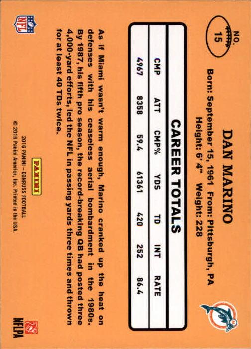 552a00dfc0 2016 Donruss 1987 Classics  15 Dan Marino