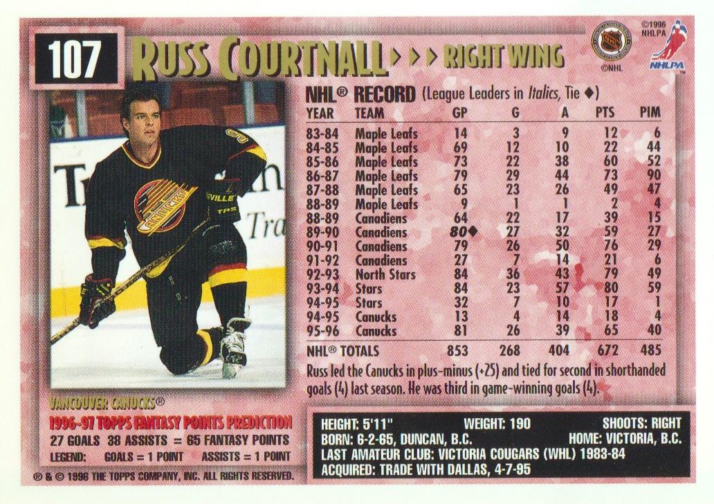 1996-97-Topps-Picks-Hockey-Cards-Pick-From-List thumbnail 107
