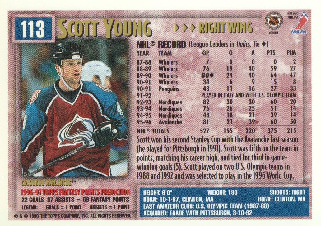 1996-97-Topps-Picks-Hockey-Cards-Pick-From-List thumbnail 113