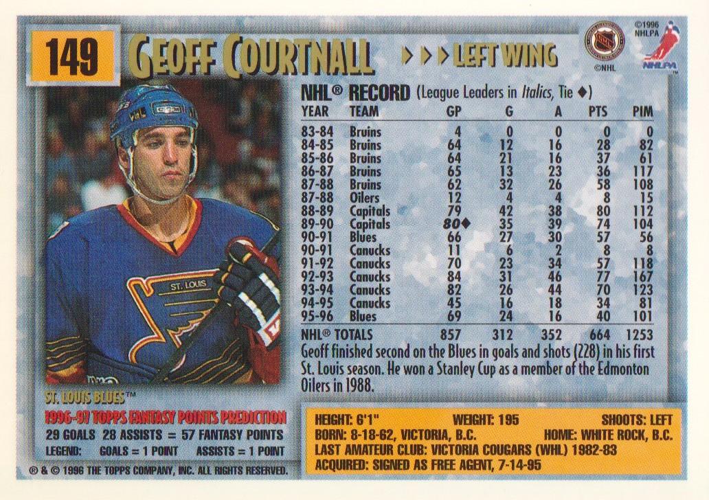 1996-97-Topps-Picks-Hockey-Cards-Pick-From-List thumbnail 149