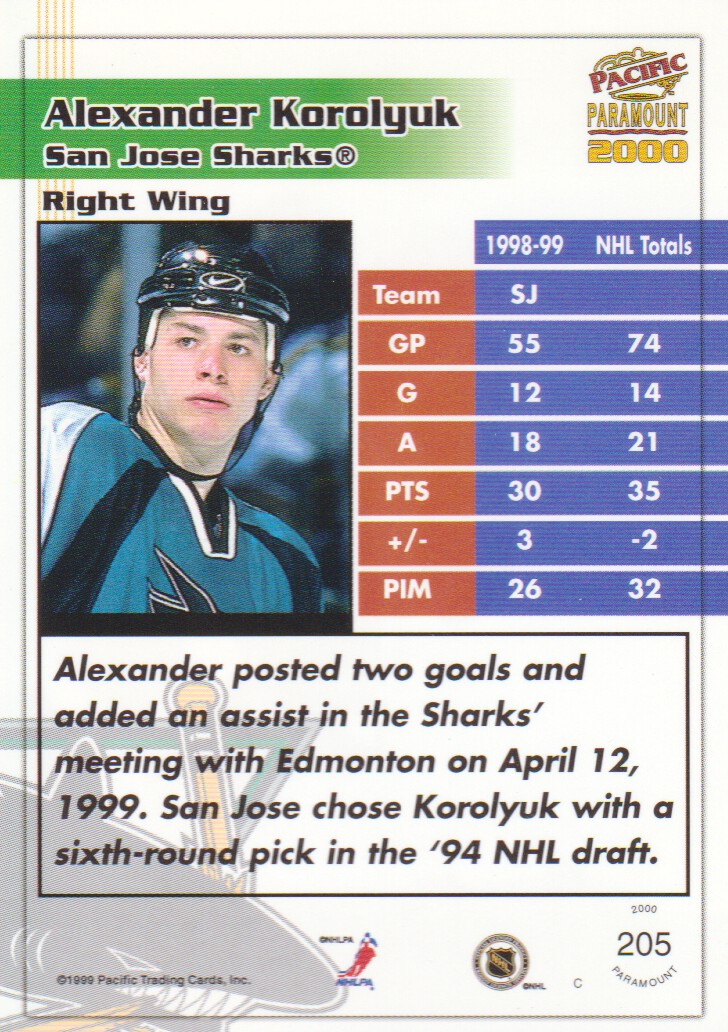 1999-00-Paramount-Red-Parallel-Hockey-Cards-Pick-From-List thumbnail 137