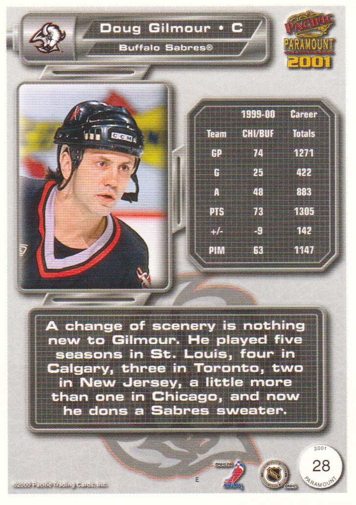 2000-01-Paramount-Copper-Parallel-Hockey-Cards-Pick-From-List thumbnail 21