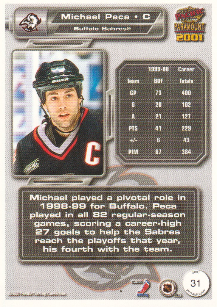 2000-01-Paramount-Copper-Parallel-Hockey-Cards-Pick-From-List thumbnail 25