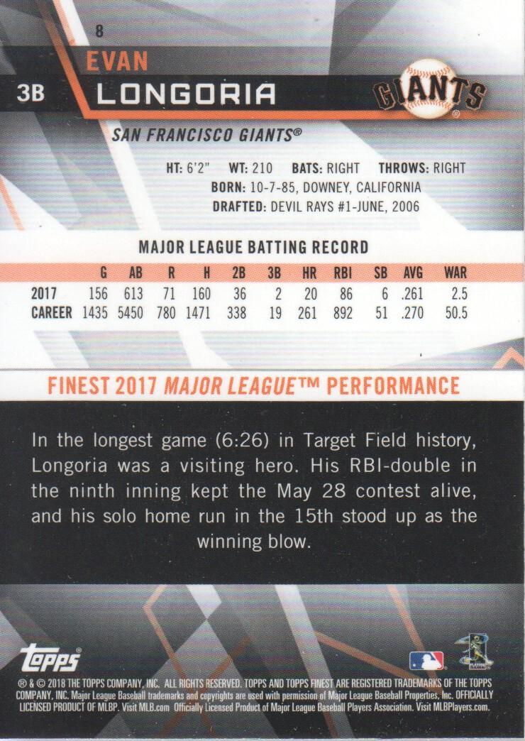 2018 Topps Finest Baseball Refractors 8 Evan Longoria San Francisco