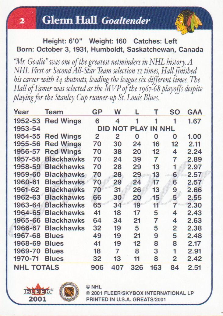 2001-02 Greats of the Game #2 Glenn Hall back image