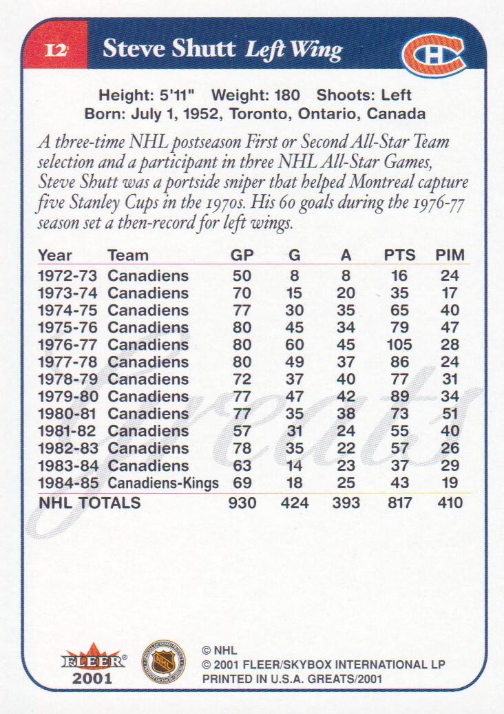 2001-02 Greats of the Game #12 Steve Shutt back image