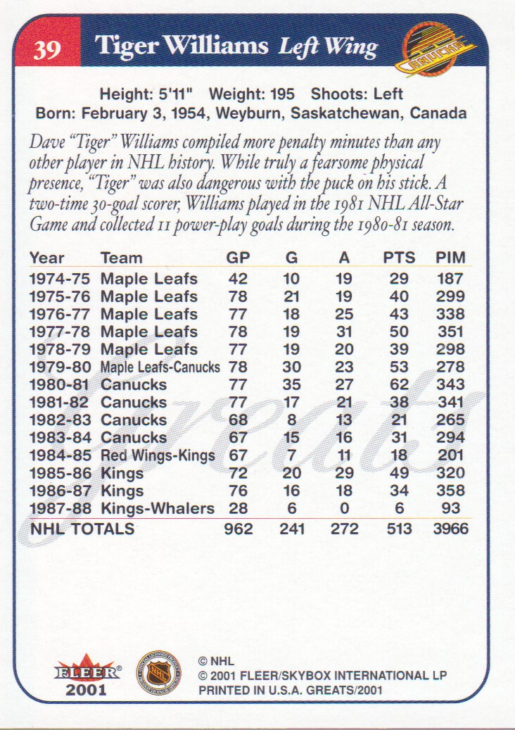 2001-02 Greats of the Game #39 Tiger Williams back image