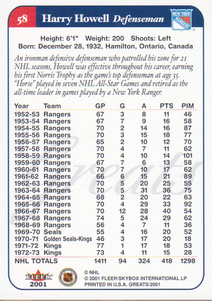 2001-02 Greats of the Game #58 Harry Howell back image