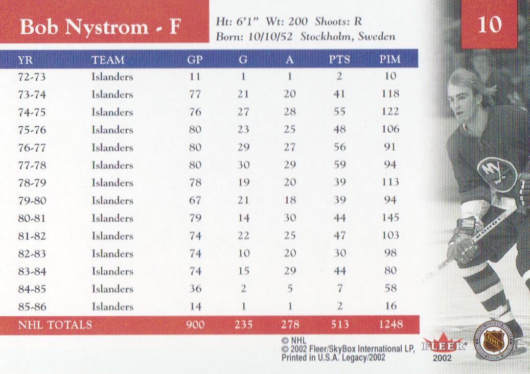 2001-02 Fleer Legacy #10 Bob Nystrom back image