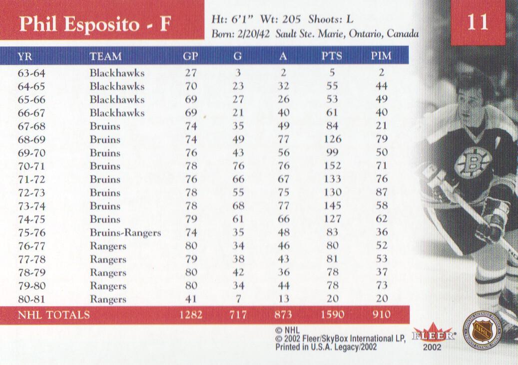 2001-02 Fleer Legacy #11 Phil Esposito back image