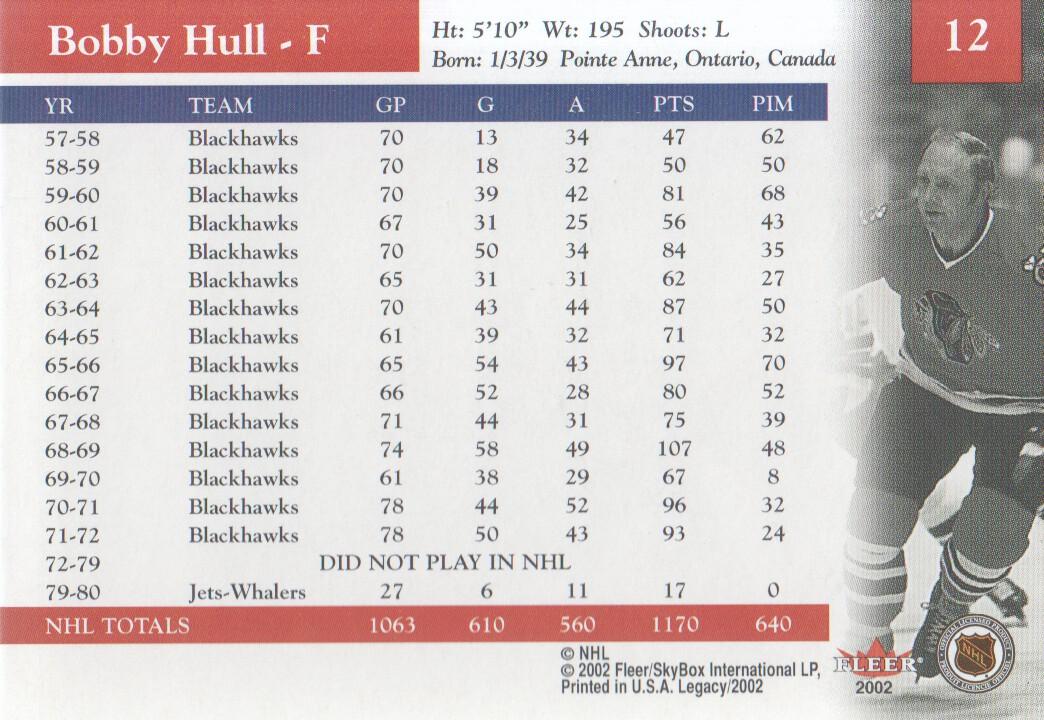 2001-02 Fleer Legacy #12 Bobby Hull back image
