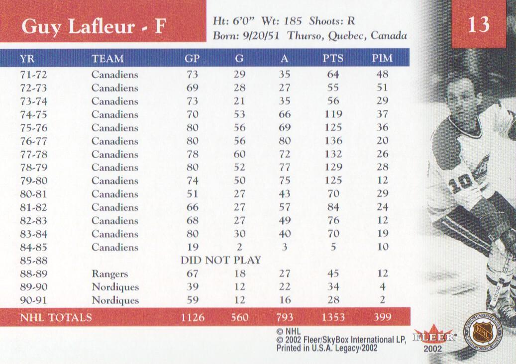 2001-02 Fleer Legacy #13 Guy Lafleur back image