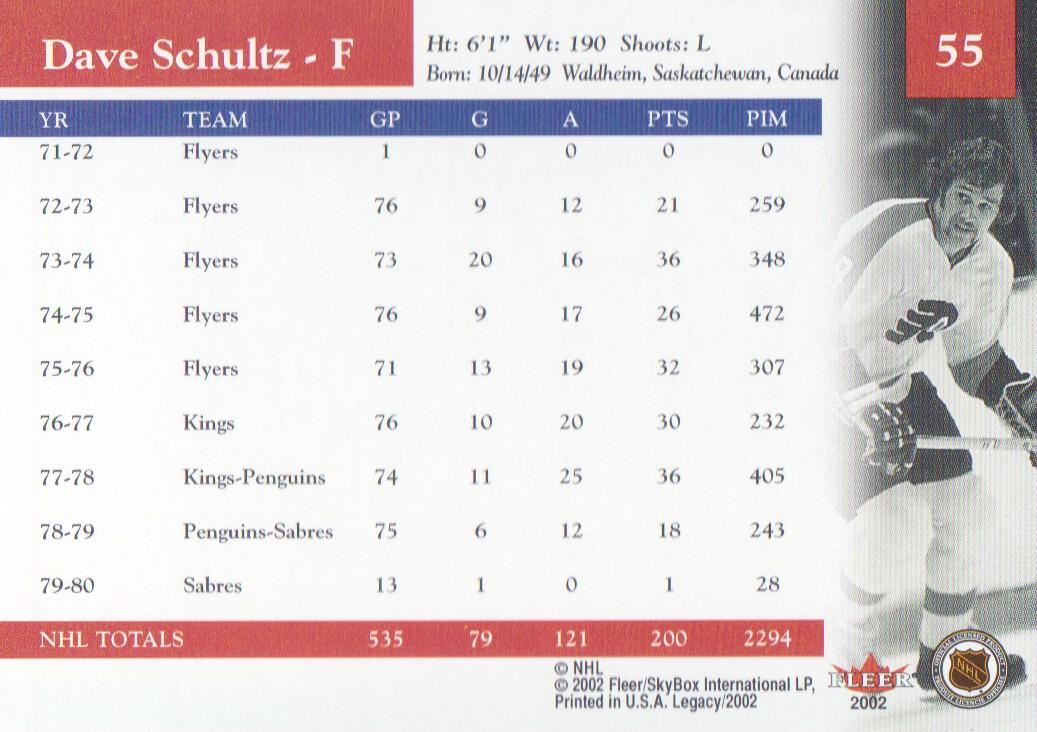 2001-02 Fleer Legacy #55 Dave Schultz back image