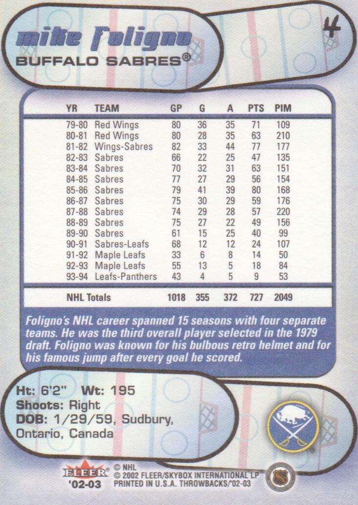 2002-03 Fleer Throwbacks #4 Mike Foligno back image