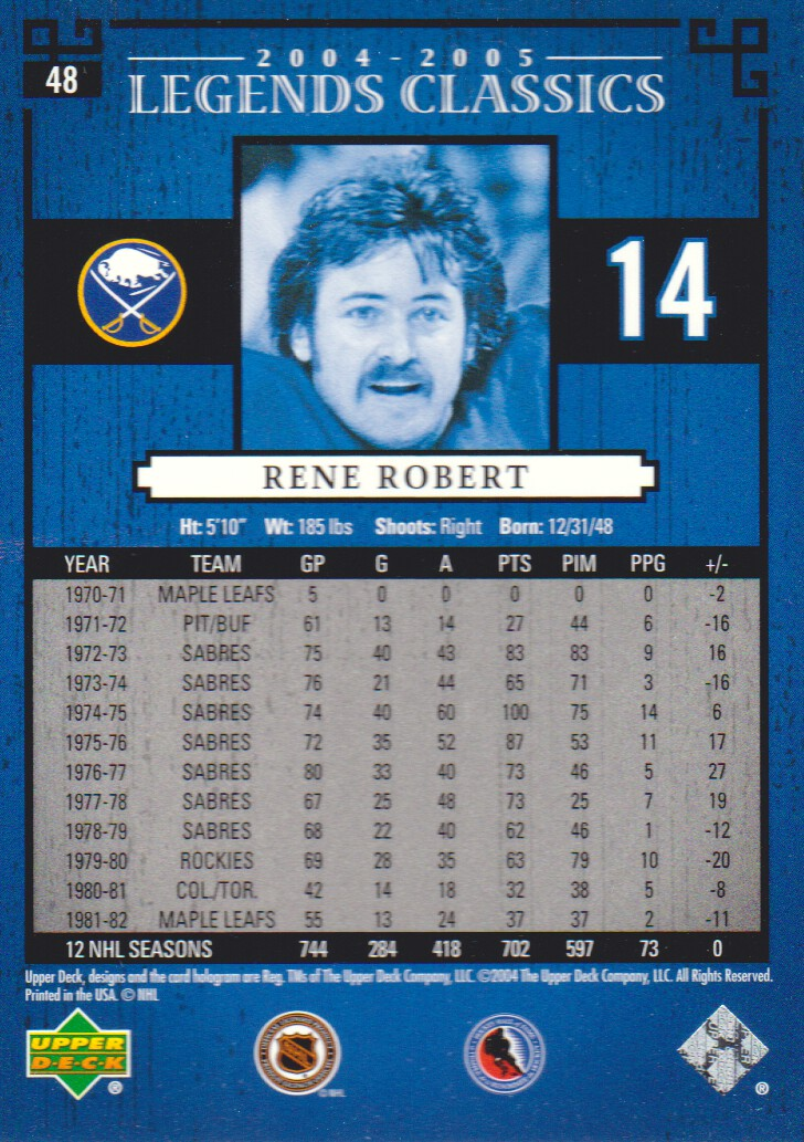 2004-05 UD Legends Classics #48 Rene Robert back image