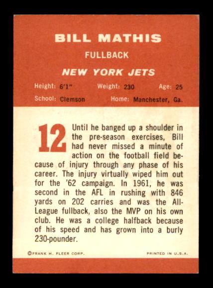1963 Fleer #12 Bill Mathis back image