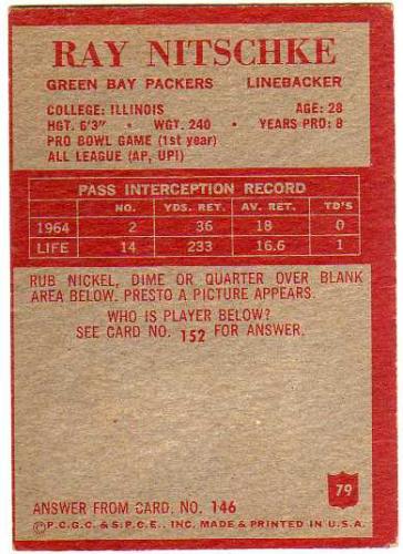 1965 Philadelphia #79 Ray Nitschke back image
