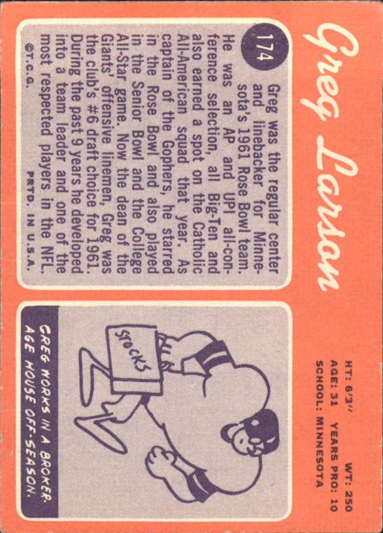 1970 Topps #174 Greg Larson back image