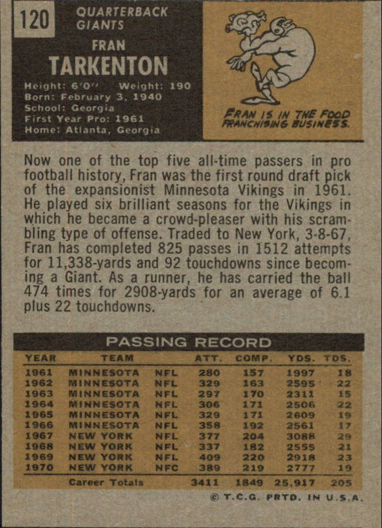 1971 Topps #120 Fran Tarkenton back image