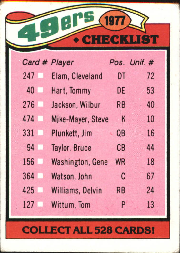 1977 Topps #225 San Francisco 49ers/Team Checklist