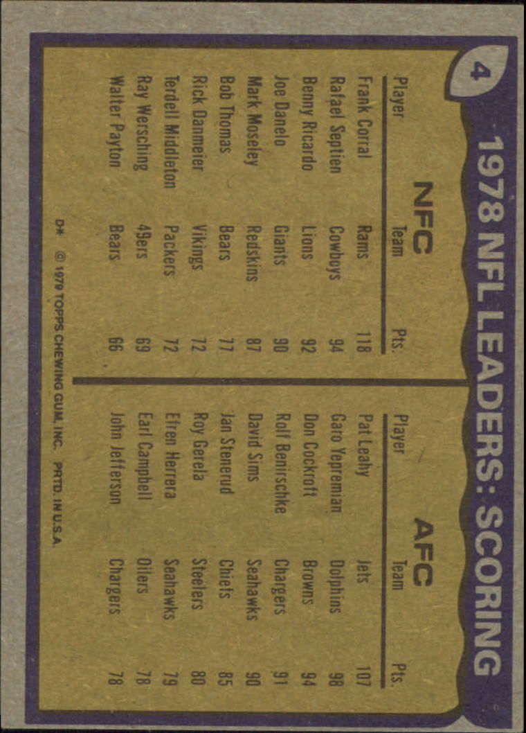 1979 Topps #4 Scoring Leaders/Frank Corral/Pat Leahy back image