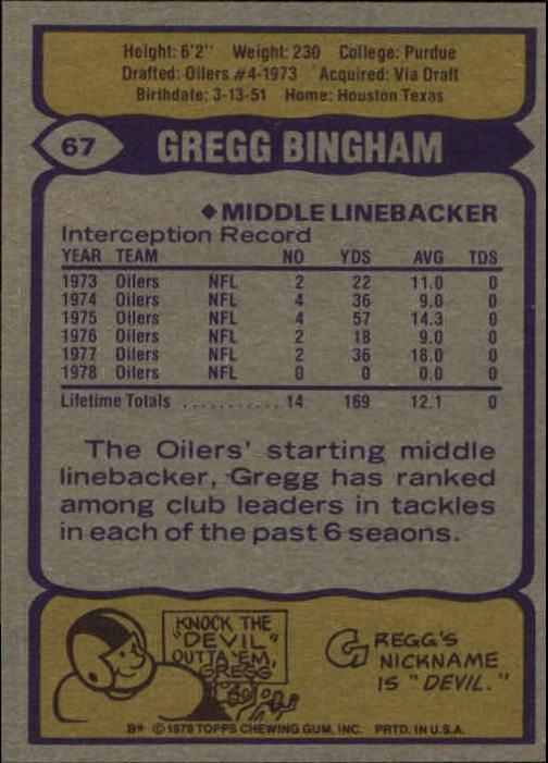 1979 Topps #67 Gregg Bingham back image