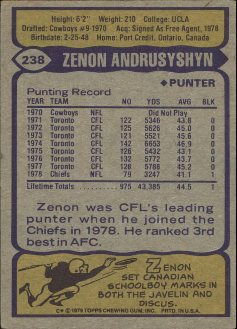 1979 Topps #238 Zenon Andrusyshyn RC back image