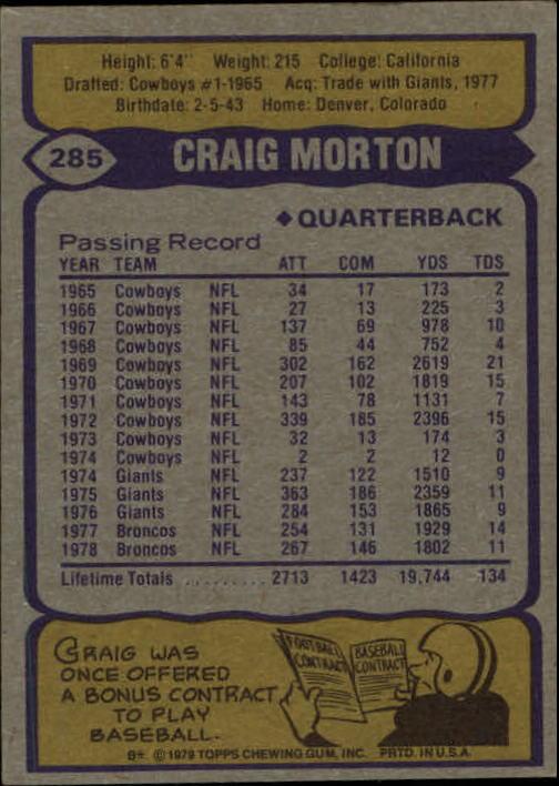 1979 Topps #285 Craig Morton back image