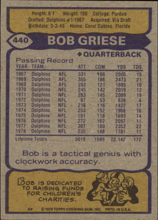 1979 Topps #440 Bob Griese back image