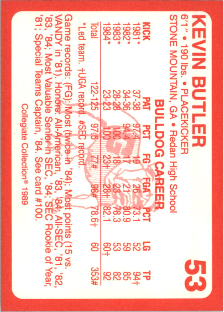 1989-Georgia-200-Football-Card-Pick thumbnail 51