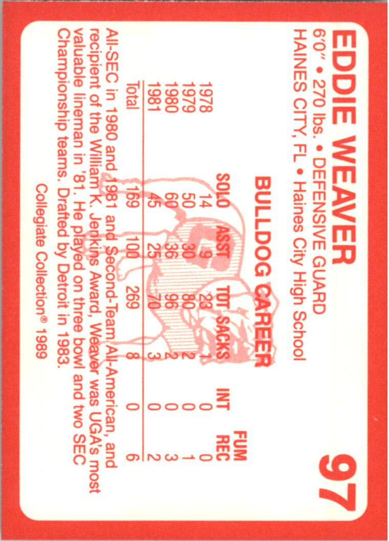 1989-Georgia-200-Football-Card-Pick thumbnail 93