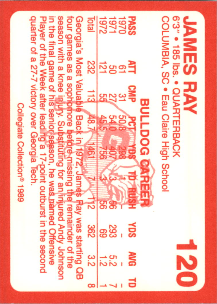 1989-Georgia-200-Football-Card-Pick thumbnail 125