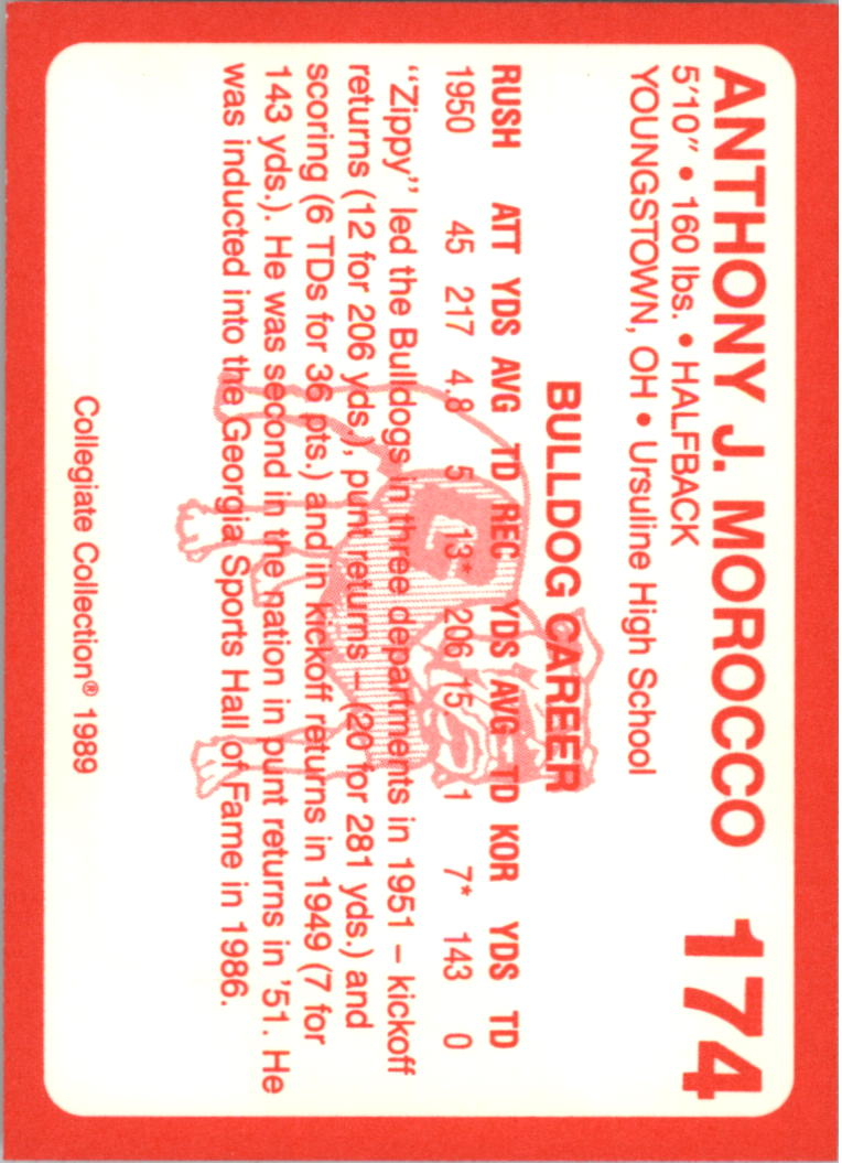 1989-Georgia-200-Football-Card-Pick thumbnail 195