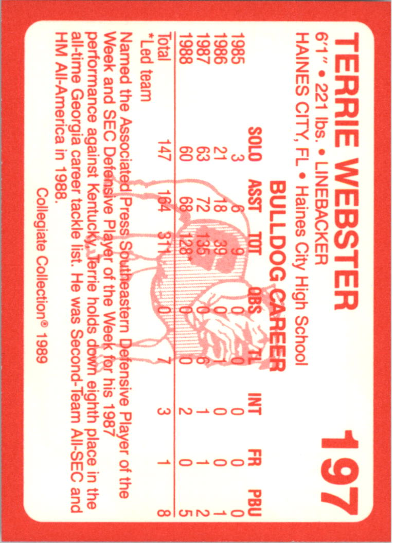 1989-Georgia-200-Football-Card-Pick thumbnail 233