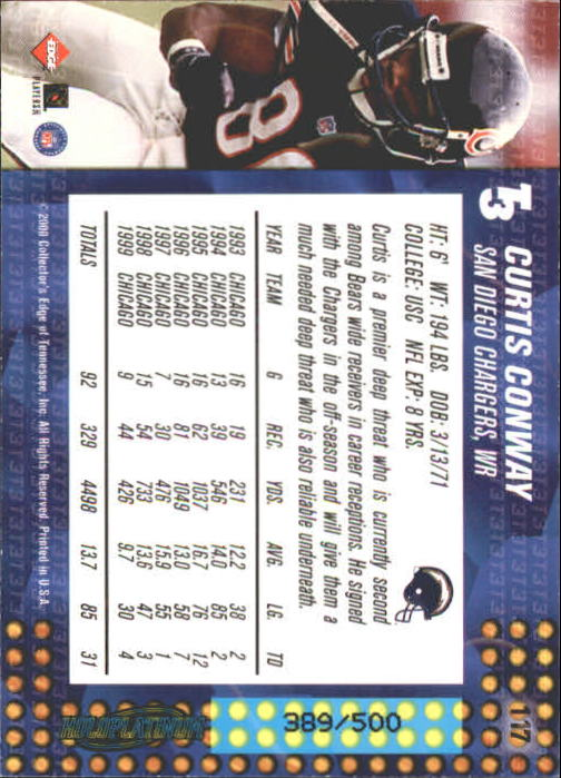 2000 Collector's Edge T3 HoloPlatinum #117 Curtis Conway back image