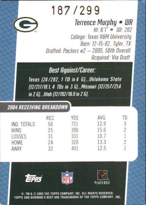 2005 Bowman's Best Blue #117 Terrence Murphy JSY back image