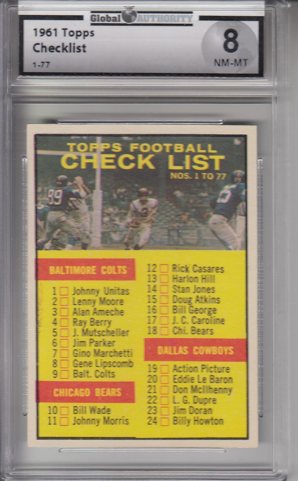 1961 Topps #67 Checklist 1  GAI 8 NM-MT Z20432