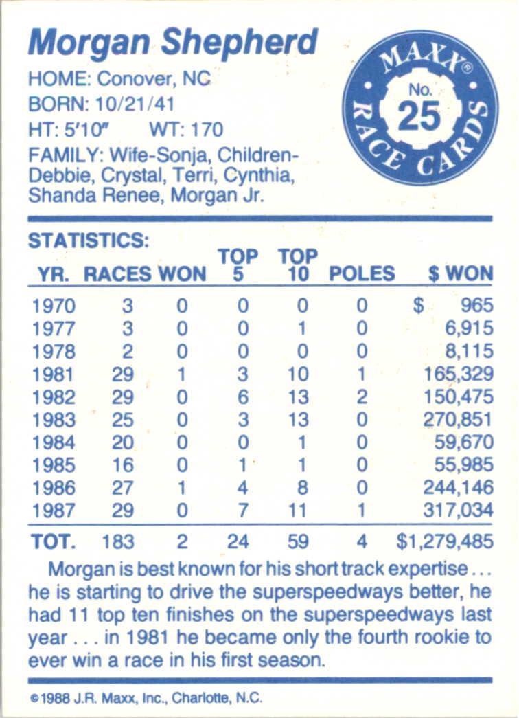 1988 Maxx Charlotte #25 Morgan Shepherd RC back image