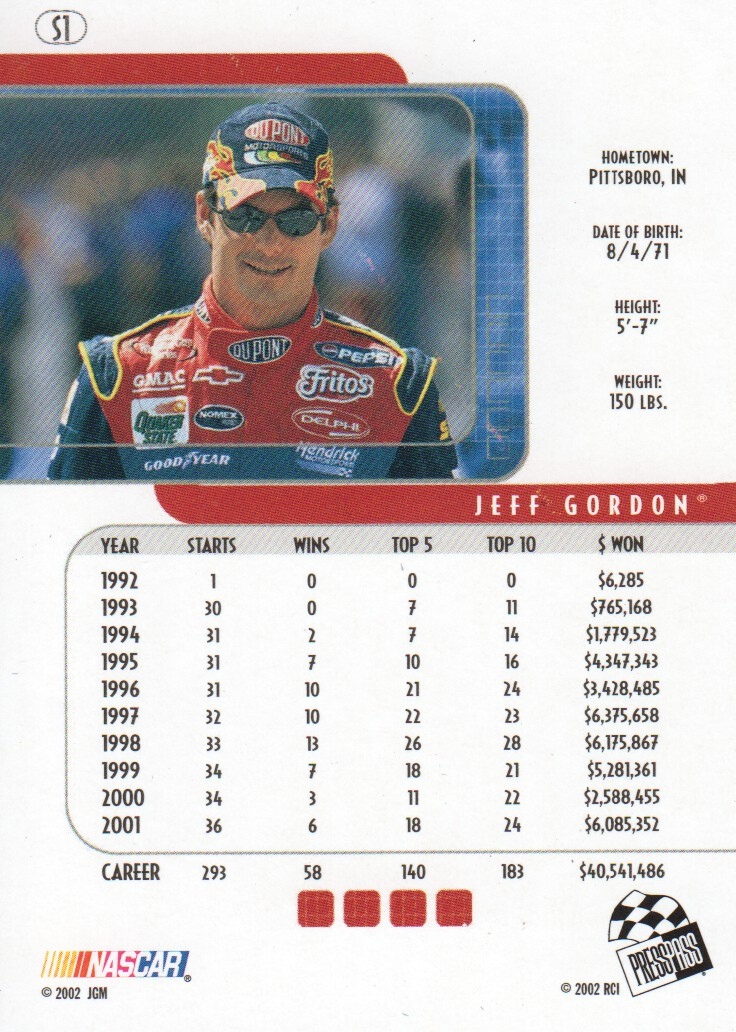 2002-Press-Pass-Eclipse-Parallels-NASCAR-Racing-Cards-Pick-From-List thumbnail 3