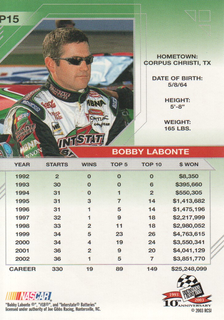2003-Press-Pass-Eclipse-Parallels-NASCAR-Racing-Cards-Pick-From-List thumbnail 21